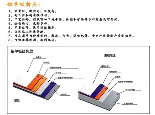 云南铝单板特点